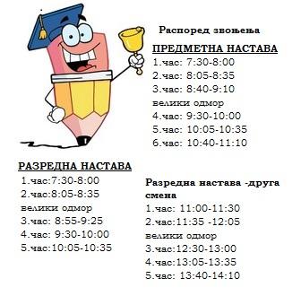 Распоред-звоњења