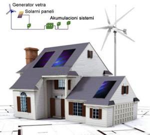 energetska efikasnost objekta